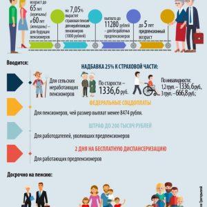 Пенсионная-реформа