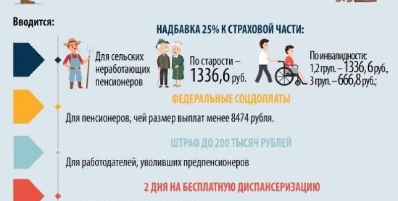 Законы, связанные с пенсионной реформой — 2019